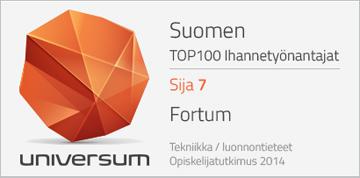 Fortum työnantajana 2014