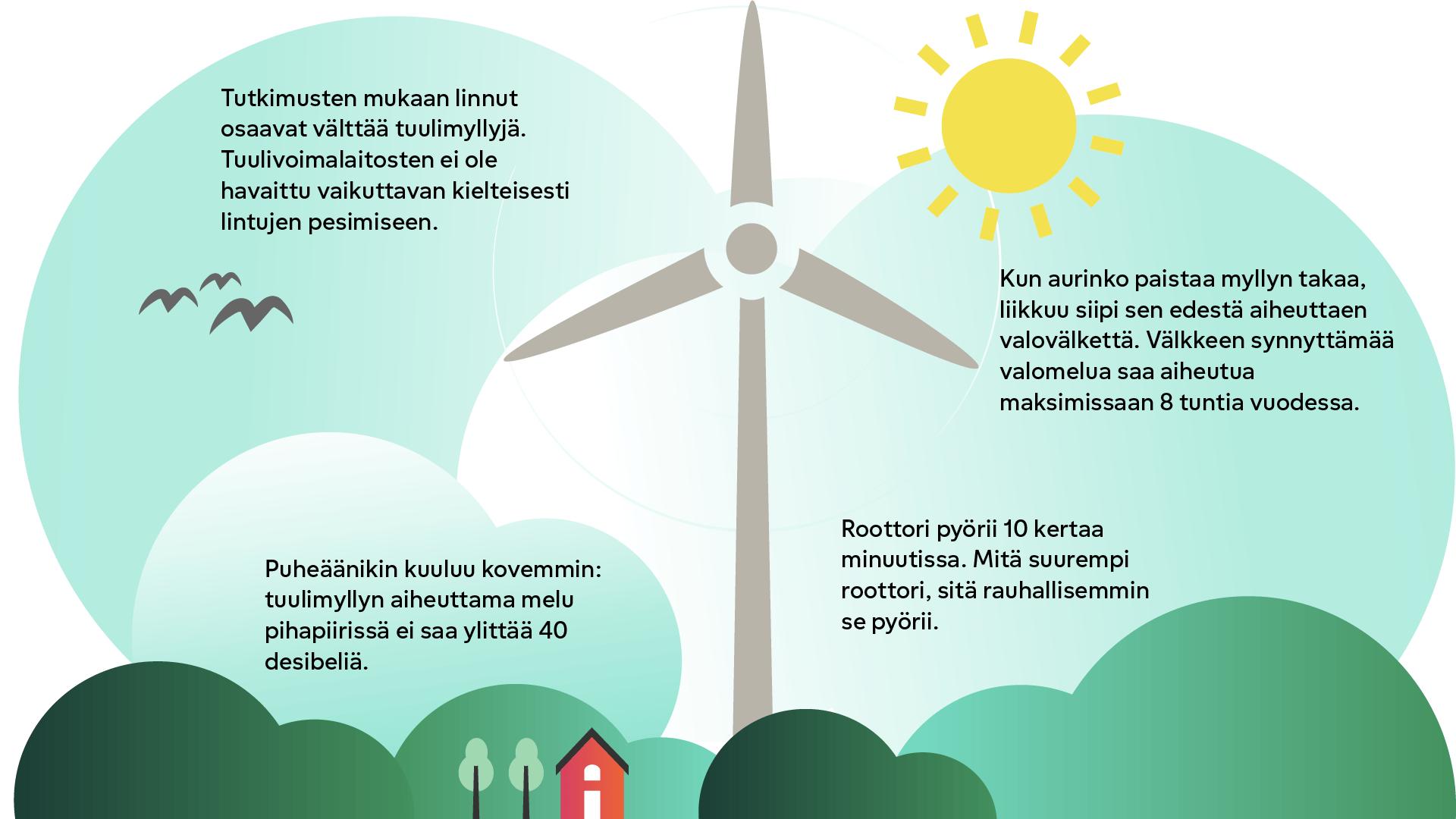 Tuulivoimalan ympäristövaikutukset ovat tutkitusti vähäiset